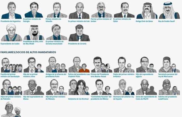 """""""Papeles de Panamá"""": hay 486 compañías dominicanas de unos 57 clientes"""